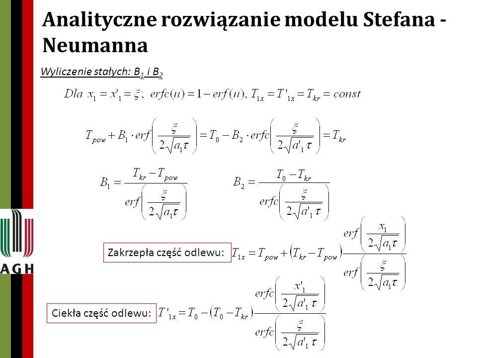 Analityczne rozwiązanie modelu Stefana - Neumanna Wyliczenie stałych: B 1 i B 2 Zakrzepła część odlewu: Ciekła część odlewu:
