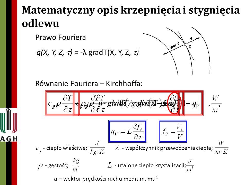 Matematyczny opis krzepnięcia i stygnięcia odlewu Równanie Fouriera – Kirchhoffa: - ciepło właściwe; - gęstość; - współczynnik przewodzenia ciepła; - utajone ciepło krystalizacji; Prawo Fouriera q(X, Y, Z, ) = -λ gradT(X, Y, Z, ) u – wektor prędkości ruchu medium, ms -1
