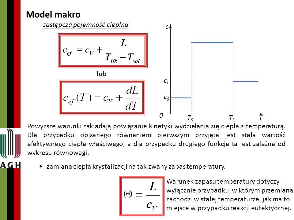 Model makro zastępcza pojemność cieplna lub TSTS TLTL T 0 cScS cLcL c zamiana ciepła krystalizacji na tak zwany zapas temperatury.