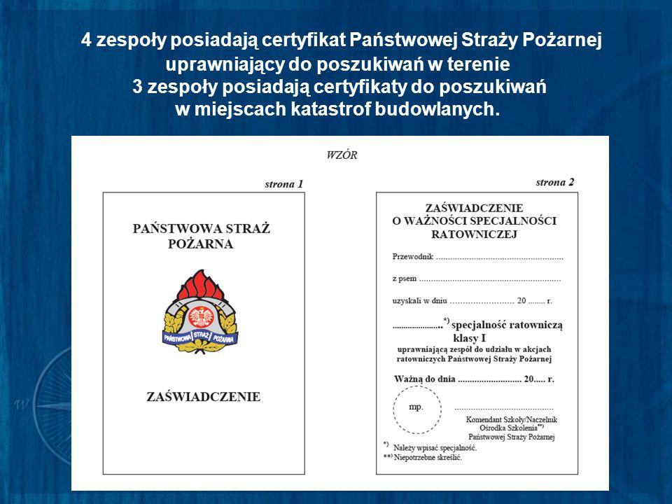 4 zespoły posiadają certyfikat Państwowej Straży Pożarnej uprawniający do poszukiwań w terenie 3 zespoły posiadają certyfikaty do poszukiwań w miejsca