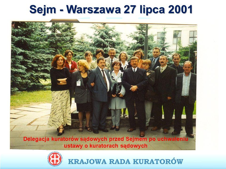 Kuratorzy rodzinni w sądach rejonowych - wpływ i zakończenie spraw w latach 2008-2011 Ogółem Na 1 etat kuratora zawodowego