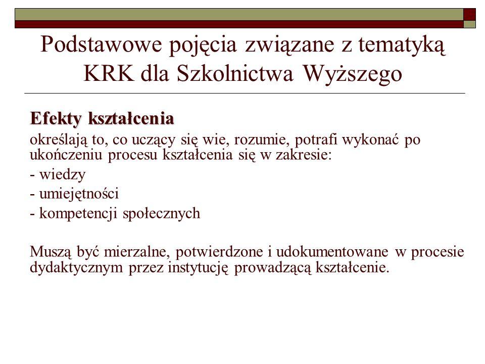 Olsztyńska Wyższa Szkoła Informatyki i Zarządzania im.