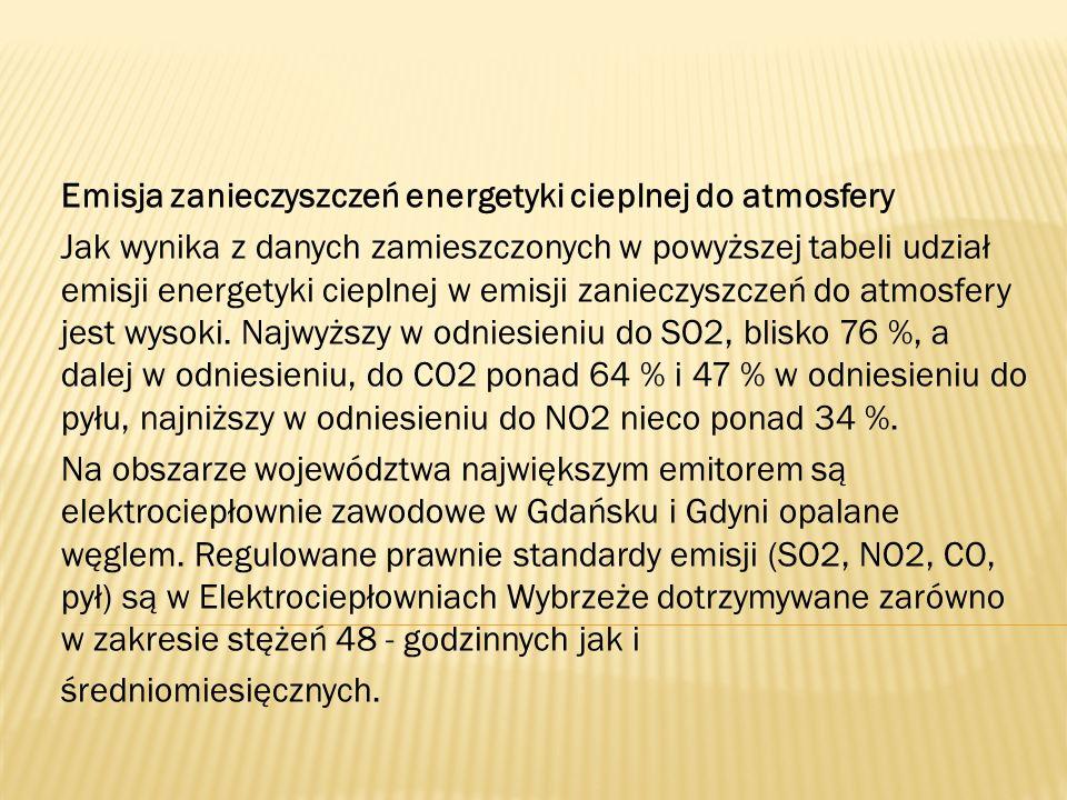 Oddziaływanie na powierzchnię ziemi Odpady powstające w energetyce na terenie województwa pomorskiego stanowiły w roku 2005 ok.
