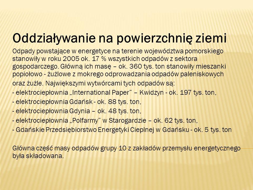 Na przykład w International Paper - 100 % mieszanki popiołowo – żużlowej, (co stanowi ok.