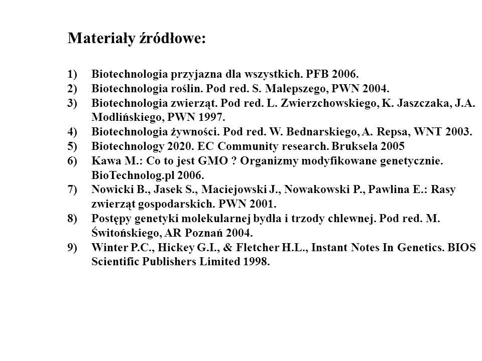 Materiały źródłowe: 1)Biotechnologia przyjazna dla wszystkich.
