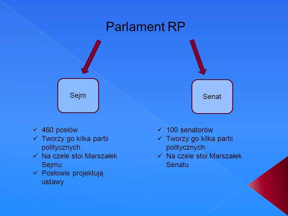Parlament RP Sejm Senat 460 posłów Tworzy go kilka partii politycznych Na czele stoi Marszałek Sejmu Posłowie projektują ustawy 100 senatorów Tworzy g