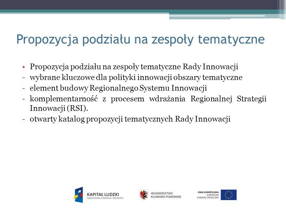 Propozycja podziału na zespoły tematyczne Propozycja podziału na zespoły tematyczne Rady Innowacji -wybrane kluczowe dla polityki innowacji obszary tematyczne -element budowy Regionalnego Systemu Innowacji -komplementarność z procesem wdrażania Regionalnej Strategii Innowacji (RSI).