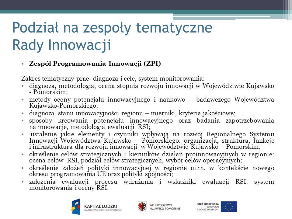 Podział na zespoły tematyczne Rady Innowacji Zespół Programowania Innowacji (ZPI) Zakres tematyczny prac- diagnoza i cele, system monitorowania: diagn