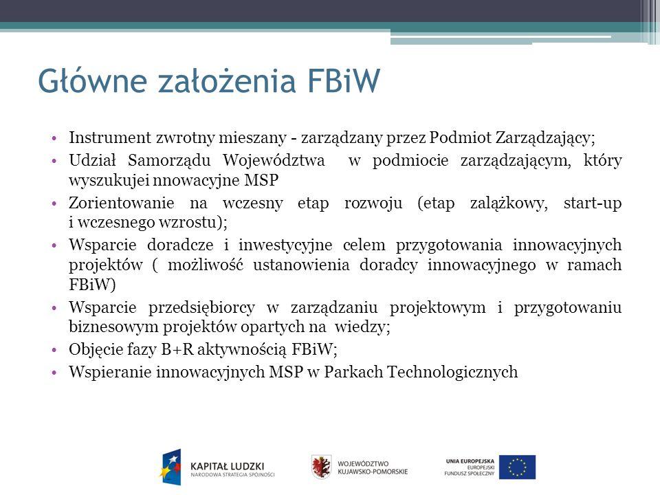 Główne założenia FBiW Instrument zwrotny mieszany - zarządzany przez Podmiot Zarządzający; Udział Samorządu Województwa w podmiocie zarządzającym, który wyszukujei nnowacyjne MSP Zorientowanie na wczesny etap rozwoju (etap zalążkowy, start-up i wczesnego wzrostu); Wsparcie doradcze i inwestycyjne celem przygotowania innowacyjnych projektów ( możliwość ustanowienia doradcy innowacyjnego w ramach FBiW) Wsparcie przedsiębiorcy w zarządzaniu projektowym i przygotowaniu biznesowym projektów opartych na wiedzy; Objęcie fazy B+R aktywnością FBiW; Wspieranie innowacyjnych MSP w Parkach Technologicznych