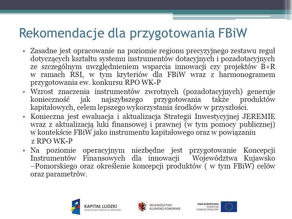 Rekomendacje dla przygotowania FBiW Zasadne jest opracowanie na poziomie regionu precyzyjnego zestawu reguł dotyczących kształtu systemu instrumentów dotacyjnych i pozadotacyjnych ze szczególnym uwzględnieniem wsparcia innowacji czy projektów B+R w ramach RSI, w tym kryteriów dla FBiW wraz z harmonogramem przygotowania ew.