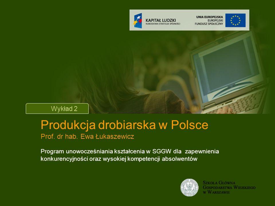 Tytuł wykładu Wykład 2 Produkcja drobiarska w Polsce Prof.
