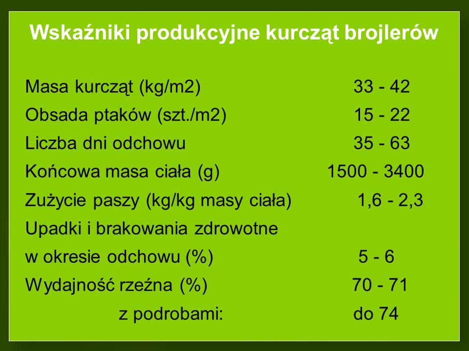 Wiek dojrzewania (tyg.) 25 Liczba jaj wylęgowych / nioskę stanu początkowego (szt.) 170,1 Średnia wylęgowość (%) 84,1 Liczba piskląt / nioskę stanu po
