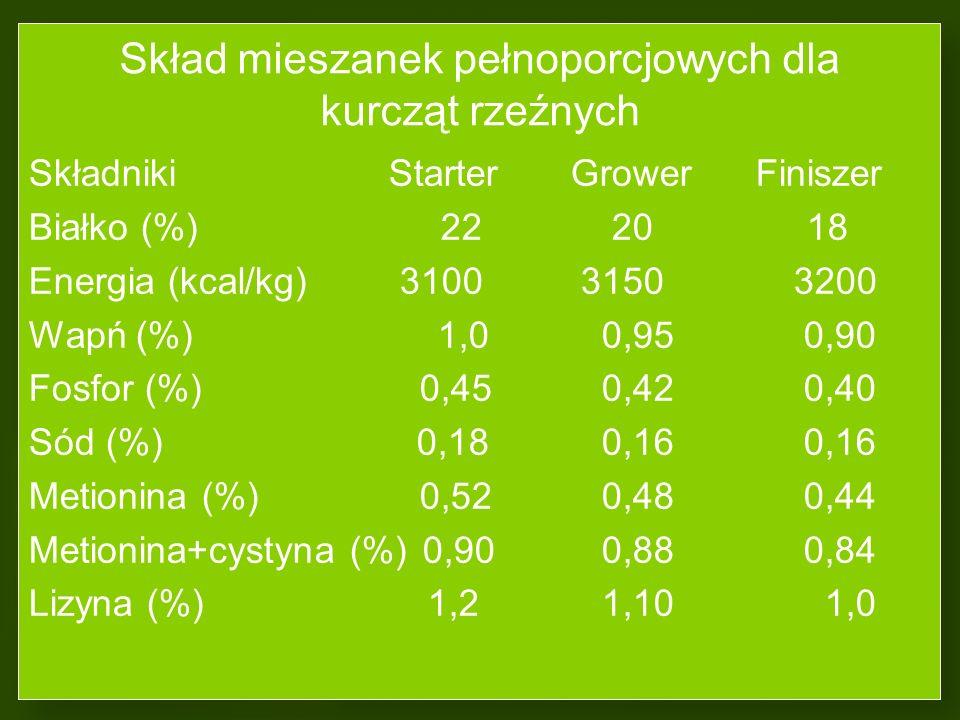 Europejski Wskaźnik Wydajności (EWW) średnia masa ciała kurcząt (kg) x przeżywalność (%) EWW = okres odchowu (dni) x zużycie paszy na 1 kg masy ciała