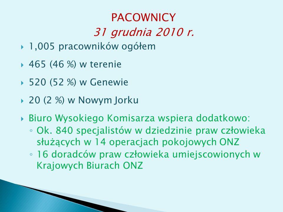 PACOWNICY 31 grudnia 2010 r.