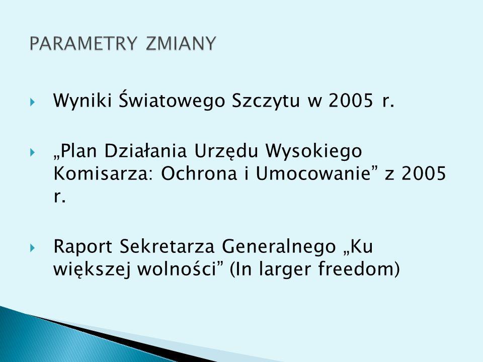 Wyniki Światowego Szczytu w 2005 r. Plan Działania Urzędu Wysokiego Komisarza: Ochrona i Umocowanie z 2005 r. Raport Sekretarza Generalnego Ku większe