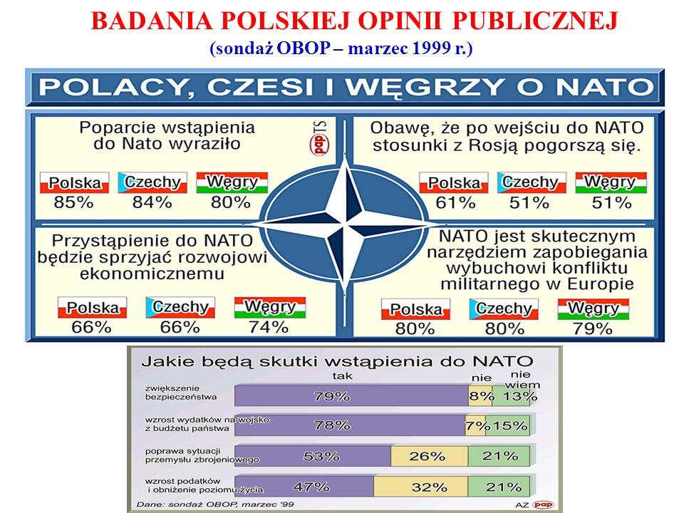 BADANIA POLSKIEJ OPINII PUBLICZNEJ (sondaż OBOP – marzec 1999 r.)