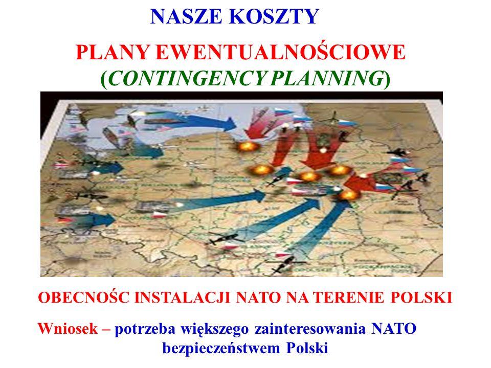 PLANY EWENTUALNOŚCIOWE (CONTINGENCY PLANNING) NASZE KOSZTY OBECNOŚC INSTALACJI NATO NA TERENIE POLSKI Wniosek – potrzeba większego zainteresowania NAT