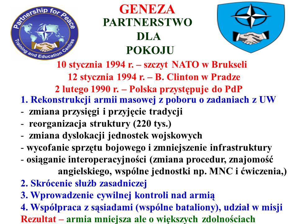 GENEZA PARTNERSTWO DLA POKOJU 10 stycznia 1994 r. – szczyt NATO w Brukseli 12 stycznia 1994 r. – B. Clinton w Pradze 2 lutego 1990 r. – Polska przystę