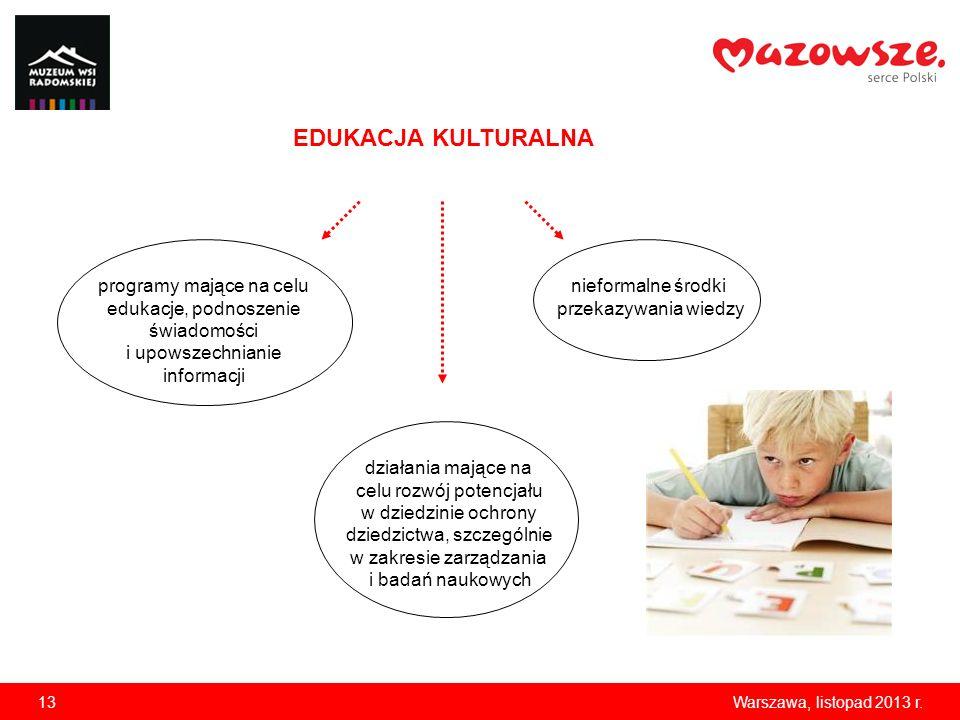 13Warszawa, listopad 2013 r. EDUKACJA KULTURALNA programy mające na celu edukacje, podnoszenie świadomości i upowszechnianie informacji nieformalne śr