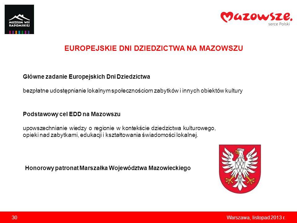 30Warszawa, listopad 2013 r. EUROPEJSKIE DNI DZIEDZICTWA NA MAZOWSZU Podstawowy cel EDD na Mazowszu upowszechnianie wiedzy o regionie w kontekście dzi