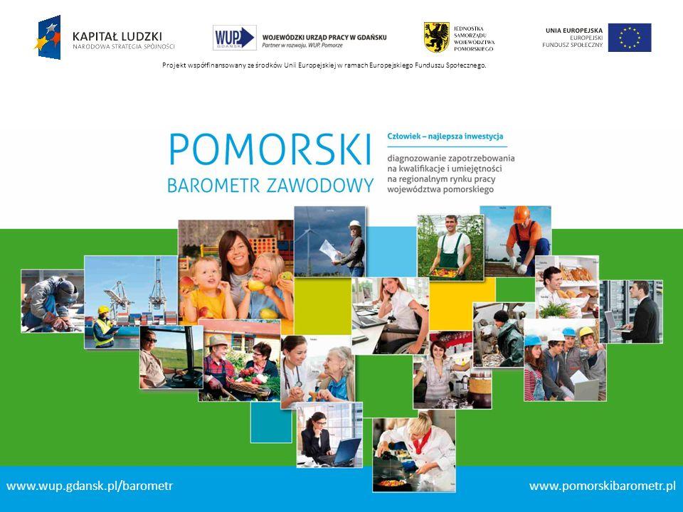 Problematyka równości płci w raporcie Pomorski barometr zawodowy Rekomendacje z raportu: Zmiana struktury kształcenia na poziomie wyższym.