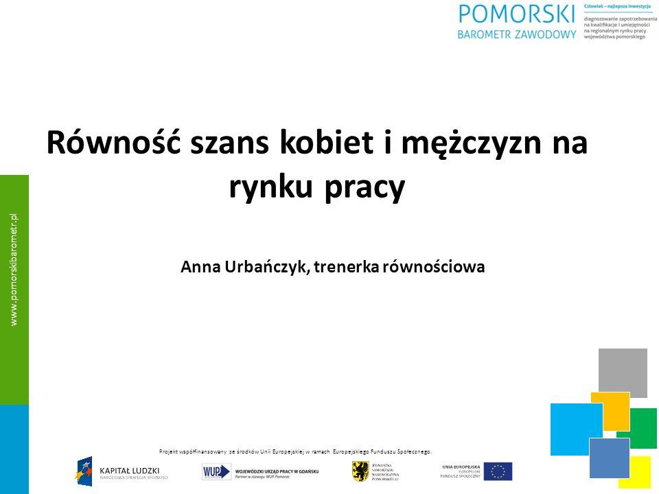 Dane demograficzne Ludność Polski (31 III 2011 r.) 38 511 800 osób W tym: Mężczyźni 18 643 800 osób – 48,4 % Kobiety 19 868 000 osób – 51, 6 % Źródło: Raport z wyników Narodowy Spis Powszechny Ludności i Mieszkań 2011, 2012 r.