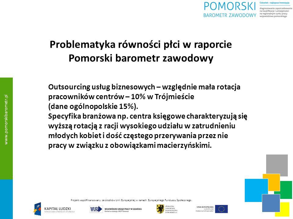 Problematyka równości płci w raporcie Pomorski barometr zawodowy Outsourcing usług biznesowych – względnie mała rotacja pracowników centrów – 10% w Trójmieście (dane ogólnopolskie 15%).