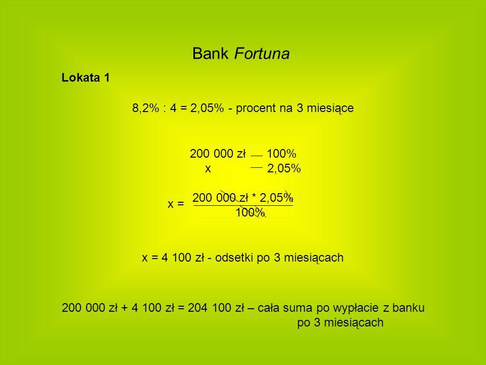 Bank Fortuna Lokata 1 200 000 zł 100% x 2,05% 200 000 zł * 2,05% 100% 8,2% : 4 = 2,05% - procent na 3 miesiące x = x = 4 100 zł - odsetki po 3 miesiąc