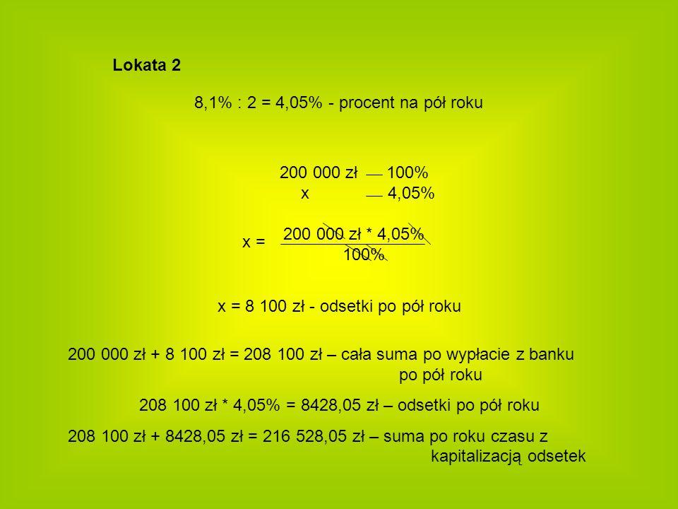 Lokata 2 200 000 zł 100% x 4,05% 200 000 zł * 4,05% 100% 8,1% : 2 = 4,05% - procent na pół roku x = x = 8 100 zł - odsetki po pół roku 200 000 zł + 8