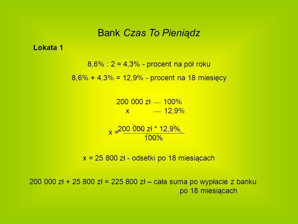 Bank Czas To Pieniądz Lokata 1 8,6% : 2 = 4,3% - procent na pół roku 8,6% + 4,3% = 12,9% - procent na 18 miesięcy 200 000 zł 100% x 12,9% 200 000 zł *
