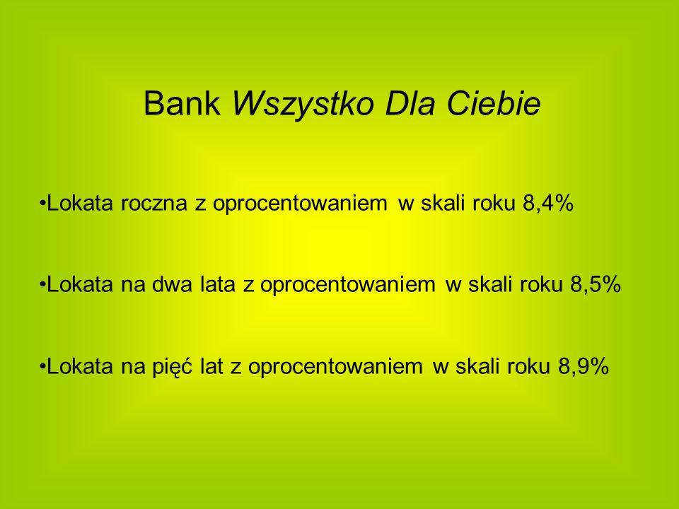 Bank Wszystko Dla Ciebie Lokata roczna z oprocentowaniem w skali roku 8,4% Lokata na dwa lata z oprocentowaniem w skali roku 8,5% Lokata na pięć lat z
