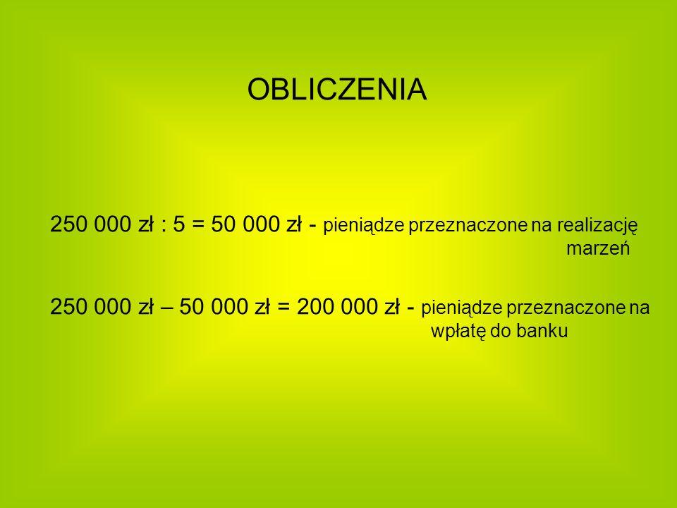 OBLICZENIA 250 000 zł : 5 = 50 000 zł - pieniądze przeznaczone na realizację marzeń 250 000 zł – 50 000 zł = 200 000 zł - pieniądze przeznaczone na wp