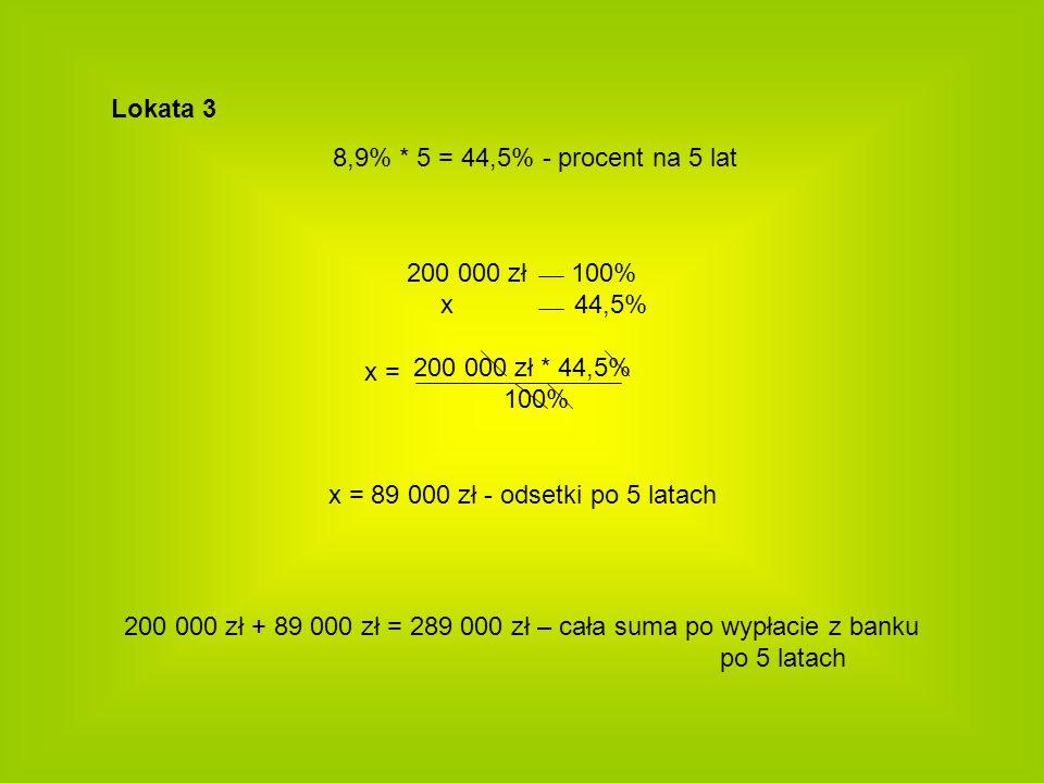 200 000 zł 100% x 44,5% 200 000 zł * 44,5% 100% Lokata 3 8,9% * 5 = 44,5% - procent na 5 lat x = x = 89 000 zł - odsetki po 5 latach 200 000 zł + 89 0