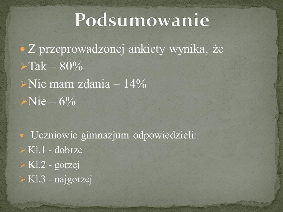 Z przeprowadzonej ankiety wynika, że Tak – 80% Nie mam zdania – 14% Nie – 6% Uczniowie gimnazjum odpowiedzieli: Kl.1 - dobrze Kl.2 - gorzej Kl.3 - naj