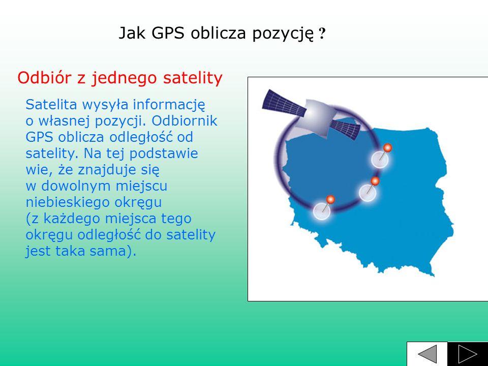 Jak GPS oblicza pozycję ? Odbiór z jednego satelity Satelita wysyła informację o własnej pozycji. Odbiornik GPS oblicza odległość od satelity. Na tej