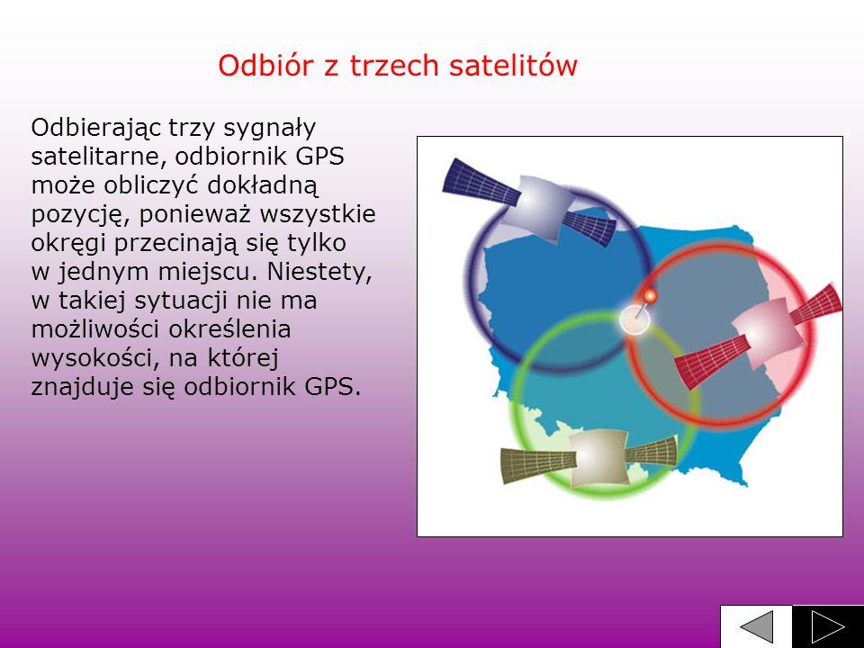 Odbiór z trzech satelitów Odbierając trzy sygnały satelitarne, odbiornik GPS może obliczyć dokładną pozycję, ponieważ wszystkie okręgi przecinają się