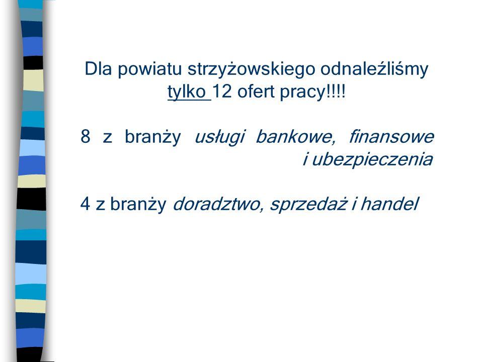 Dla powiatu strzyżowskiego odnaleźliśmy tylko 12 ofert pracy!!!.