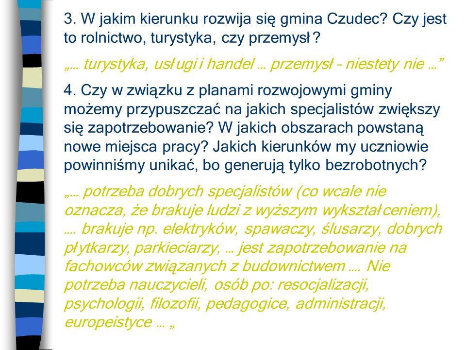 3. W jakim kierunku rozwija się gmina Czudec. Czy jest to rolnictwo, turystyka, czy przemysł.