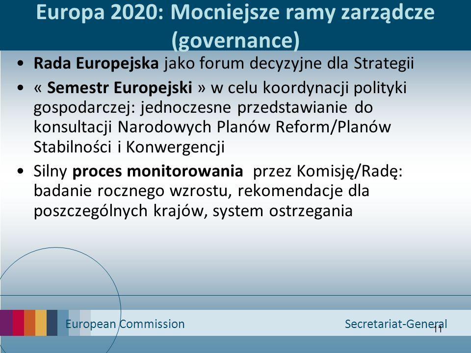 European Commission Secretariat-General 11 Europa 2020: Mocniejsze ramy zarządcze (governance) Rada Europejska jako forum decyzyjne dla Strategii « Se