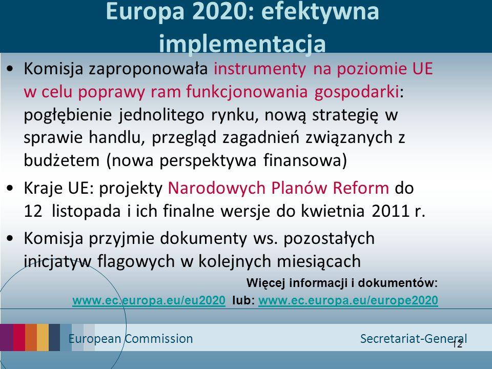 European Commission Secretariat-General 12 Europa 2020: efektywna implementacja Komisja zaproponowała instrumenty na poziomie UE w celu poprawy ram fu