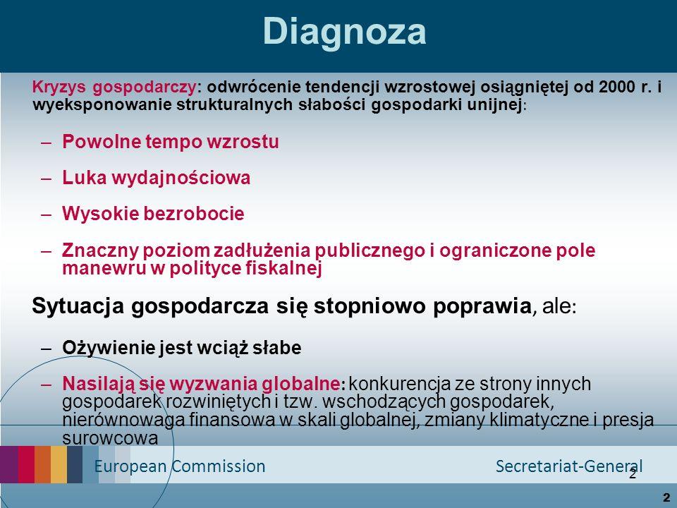 European Commission Secretariat-General 2 Diagnoza Kryzys gospodarczy: odwrócenie tendencji wzrostowej osiągniętej od 2000 r. i wyeksponowanie struktu