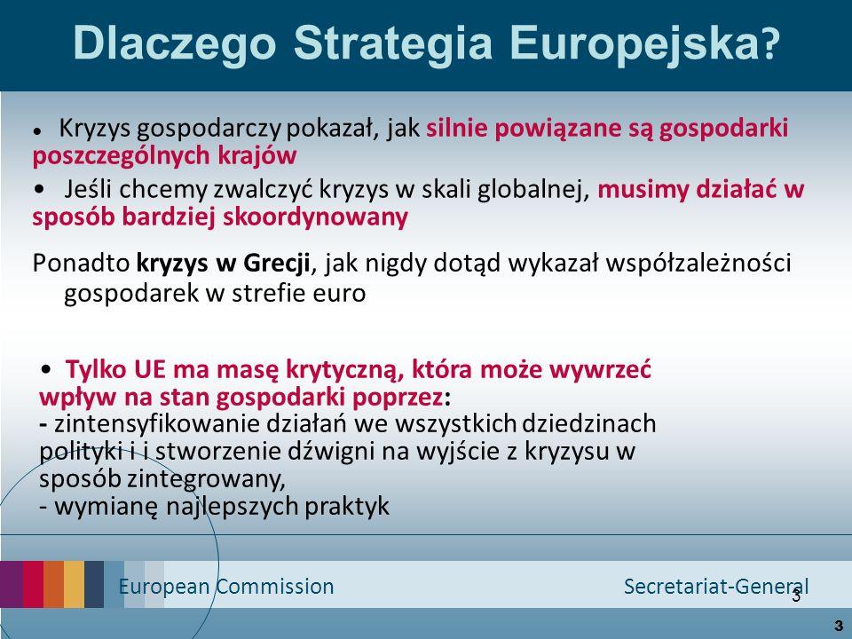 European Commission Secretariat-General 3 Dlaczego Strategia Europejska ? Ponadto kryzys w Grecji, jak nigdy dotąd wykazał współzależności gospodarek