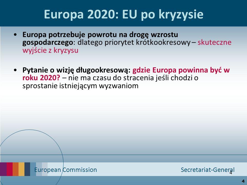European Commission Secretariat-General 4 4 Europa 2020: EU po kryzysie Europa potrzebuje powrotu na drogę wzrostu gospodarczego: dlatego priorytet kr