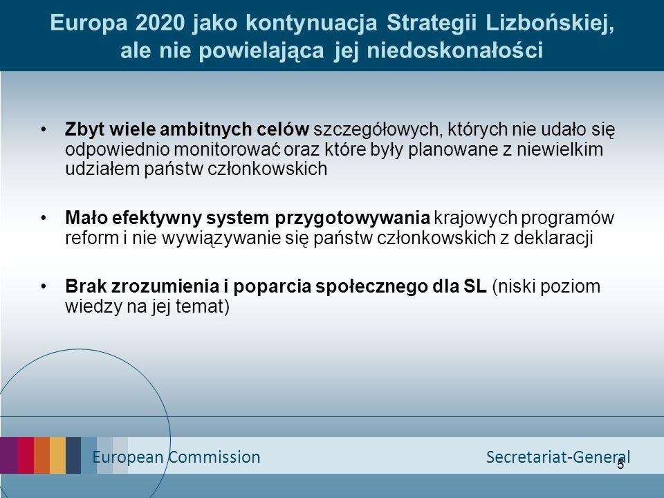 European Commission Secretariat-General 5 Europa 2020 jako kontynuacja Strategii Lizbońskiej, ale nie powielająca jej niedoskonałości Zbyt wiele ambit