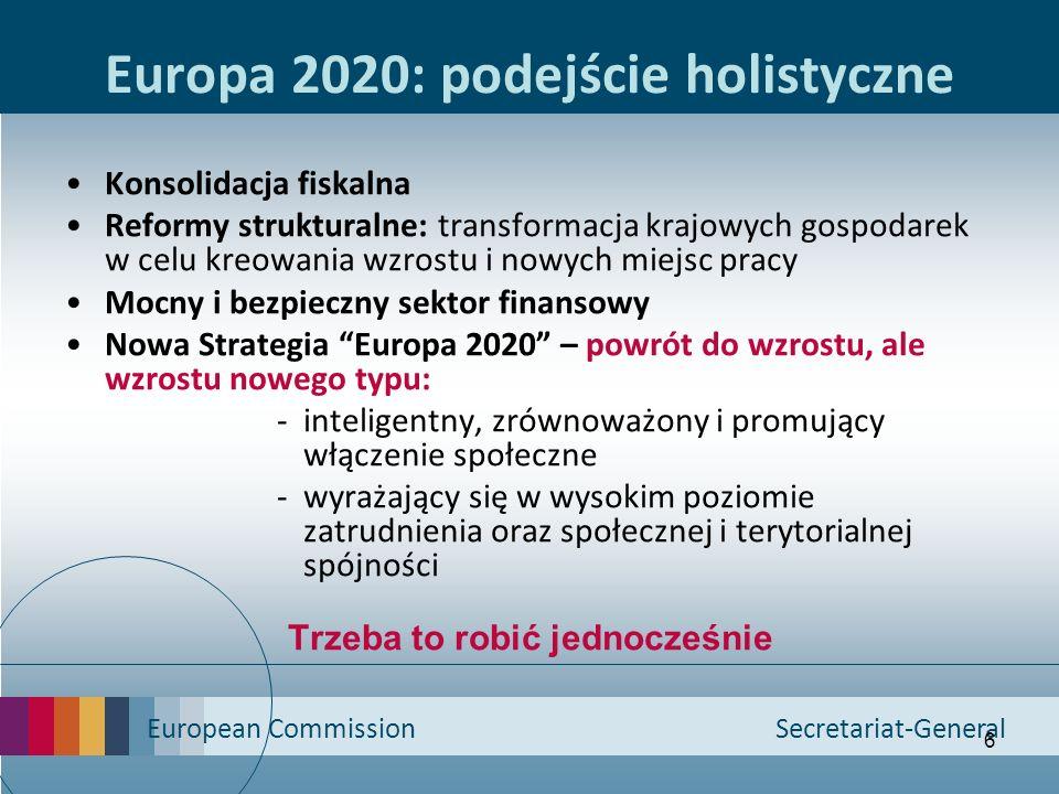 European Commission Secretariat-General 6 Europa 2020: podejście holistyczne Konsolidacja fiskalna Reformy strukturalne: transformacja krajowych gospo