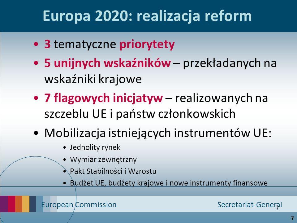 European Commission Secretariat-General 7 Europa 2020: realizacja reform 3 tematyczne priorytety 5 unijnych wskaźników – przekładanych na wskaźniki kr