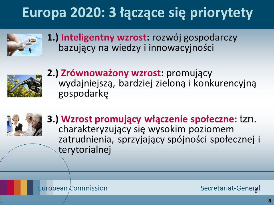 European Commission Secretariat-General 8 Europa 2020: 3 łączące się priorytety 1.) Inteligentny wzrost: rozwój gospodarczy bazujący na wiedzy i innow