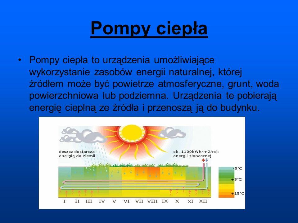 Pompy ciepła Pompy ciepła to urządzenia umożliwiające wykorzystanie zasobów energii naturalnej, której źródłem może być powietrze atmosferyczne, grunt, woda powierzchniowa lub podziemna.