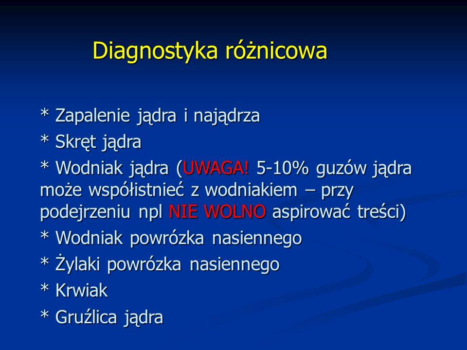 Diagnostyka różnicowa * Zapalenie jądra i najądrza * Skręt jądra * Wodniak jądra (UWAGA.