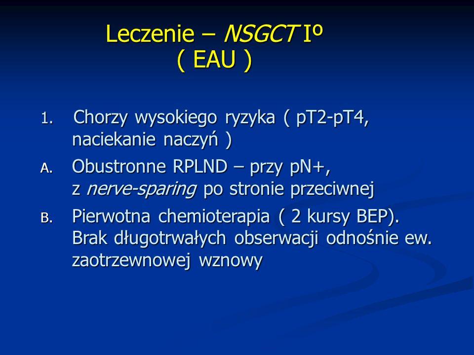 Leczenie – NSGCT Iº ( EAU ) Leczenie – NSGCT Iº ( EAU ) 1.